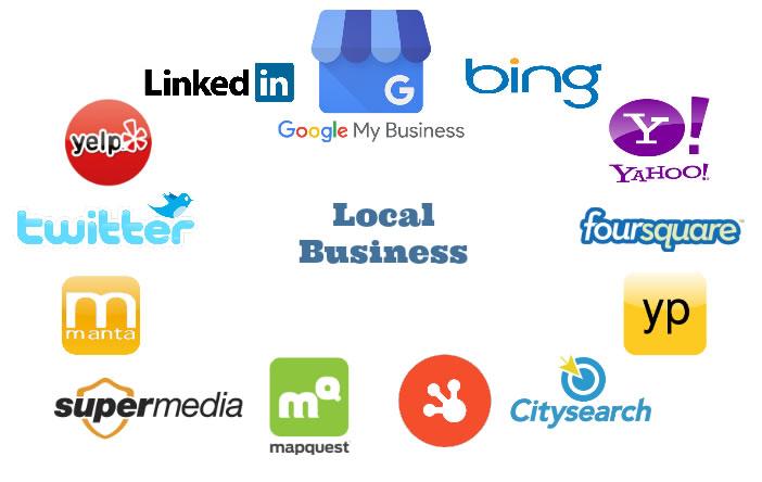 Search Engine Marketing (SEO Singapore)